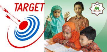 Target Pembelajaran